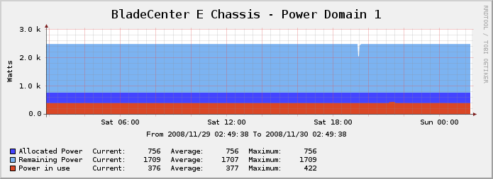 BladeCenter E Chassis - Power Domain 1.png