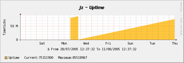 uptime.png