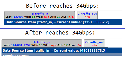 Before and After 34Gbps.png