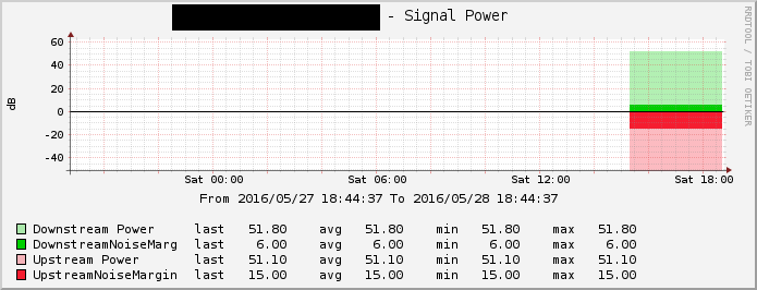 signal power.png