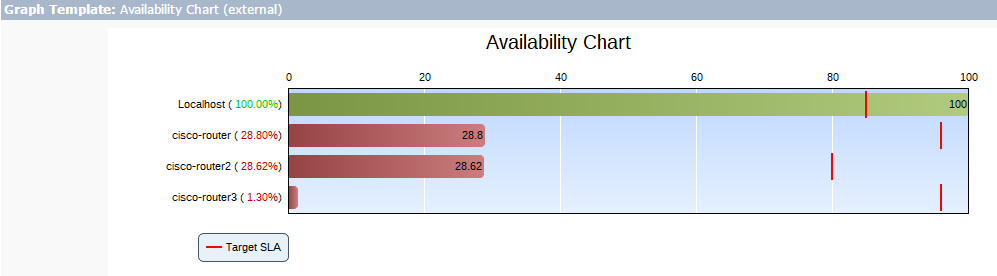 Updated-AvailabilityCharts.png