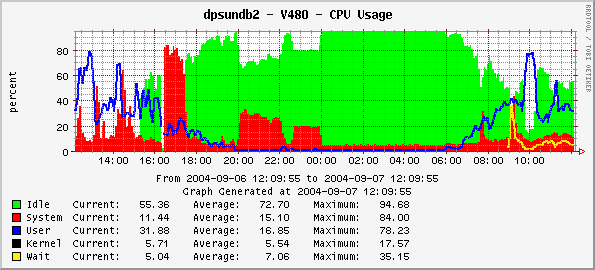 cpu_usage.png
