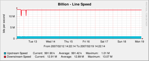 line_speed.png
